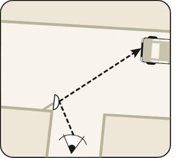 miroir de sorties de garage contr le 2 directions direct signal tique. Black Bedroom Furniture Sets. Home Design Ideas