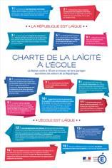 Panneau Charte de la Laïcité