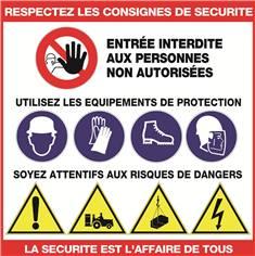 Panneau Consignes de sécurité - modèle C