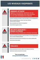 Affiche Plan Vigipirate - 3 Niveaux d´alerte - H 300 x L 200 mm