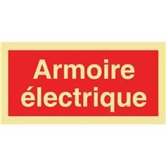 Panneau photoluminescent Armoire électrique