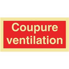 Panneau photoluminescent Coupure ventilation