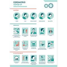 Panneau Conseils et astuces de sécurité - Coronavirus Dimension Format A4 Matière PS Choc