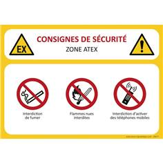 Consignes de sécurité Zone ATEX