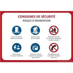 Consignes de sécurité Risque d´inondation